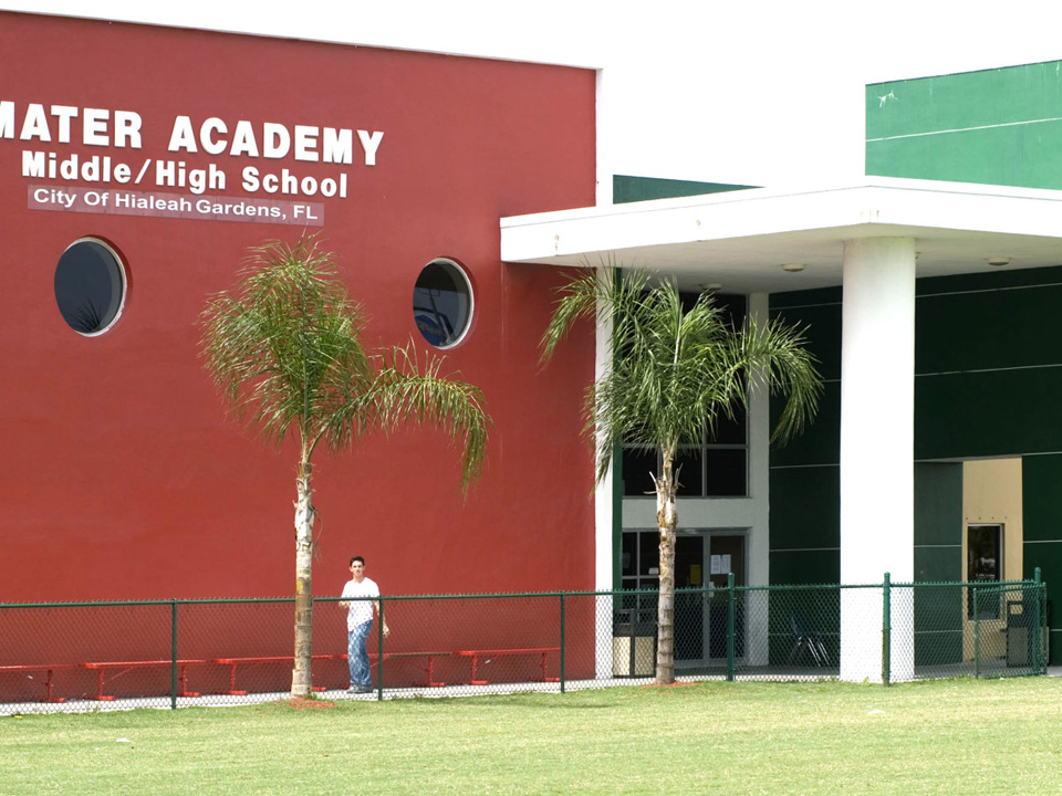 Basket On the road Miami ball academy camp scuola